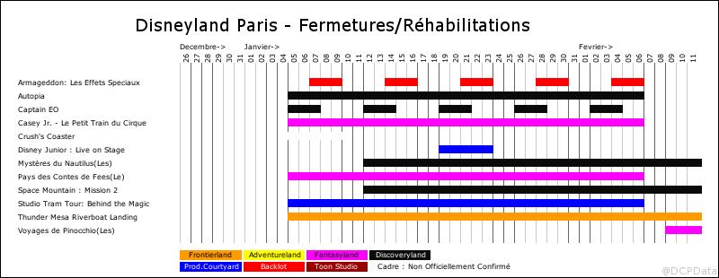 Calendrier des Saisons, Spectacles, Fermetures et Réhabilitations - Page 24 Rci_2014